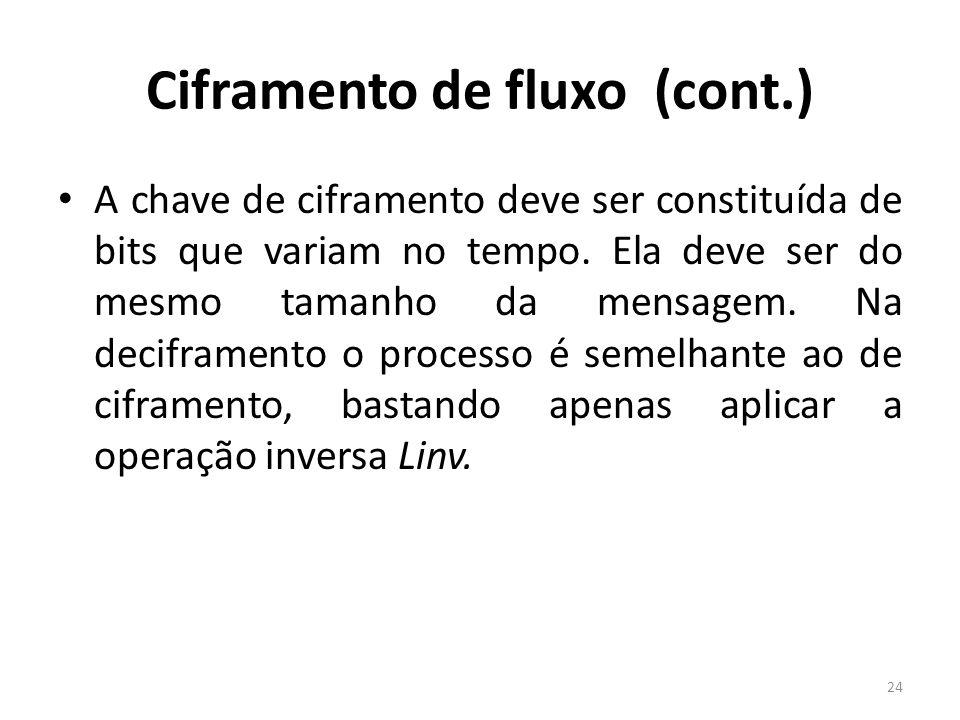 Ciframento de fluxo (cont.)