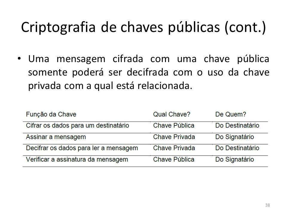 Criptografia de chaves públicas (cont.)