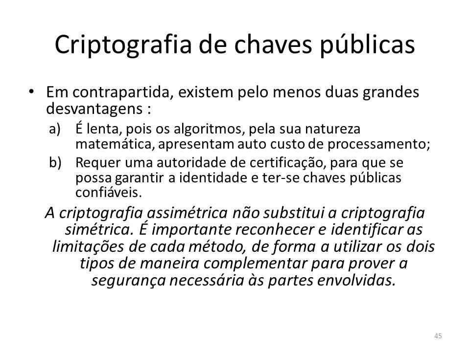 Criptografia de chaves públicas