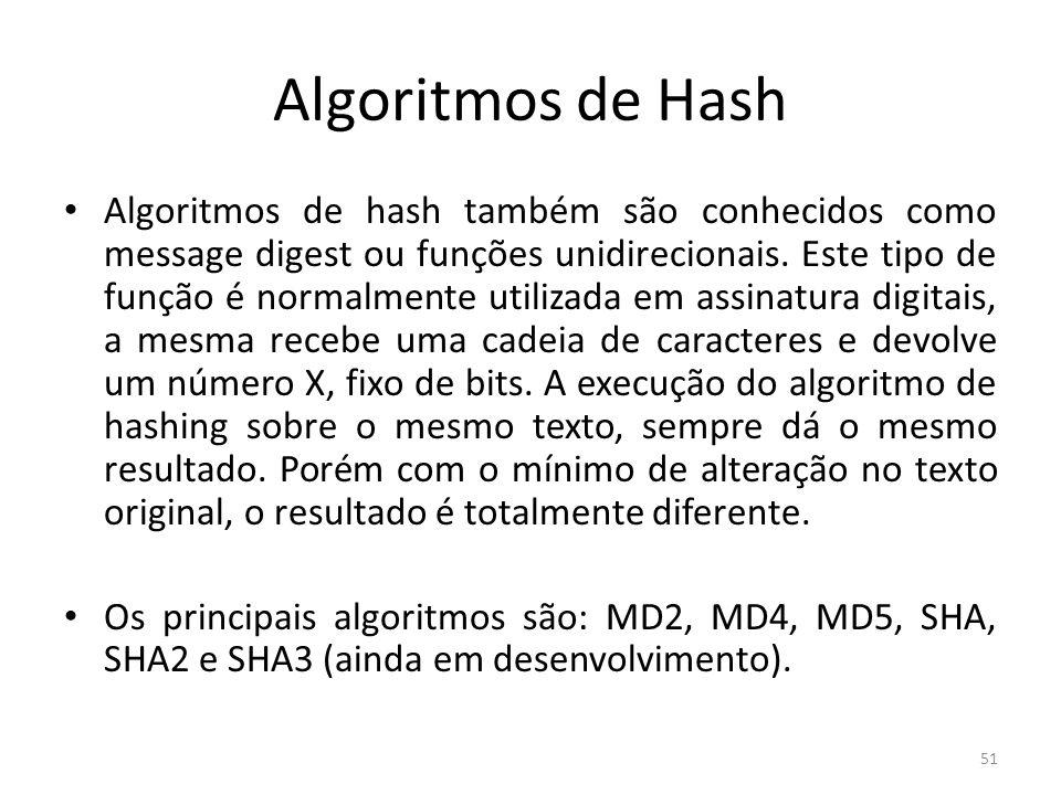 Algoritmos de Hash