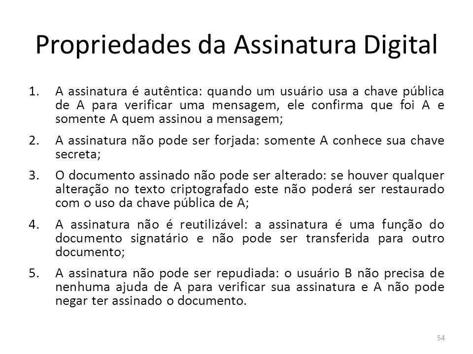 Propriedades da Assinatura Digital