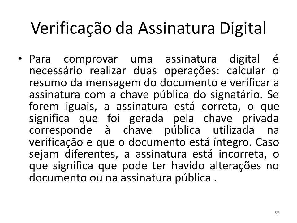 Verificação da Assinatura Digital