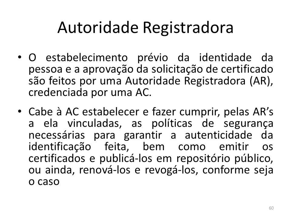 Autoridade Registradora
