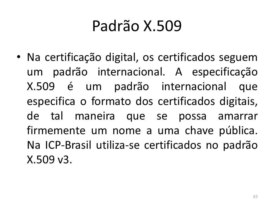 Padrão X.509