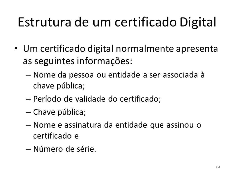 Estrutura de um certificado Digital