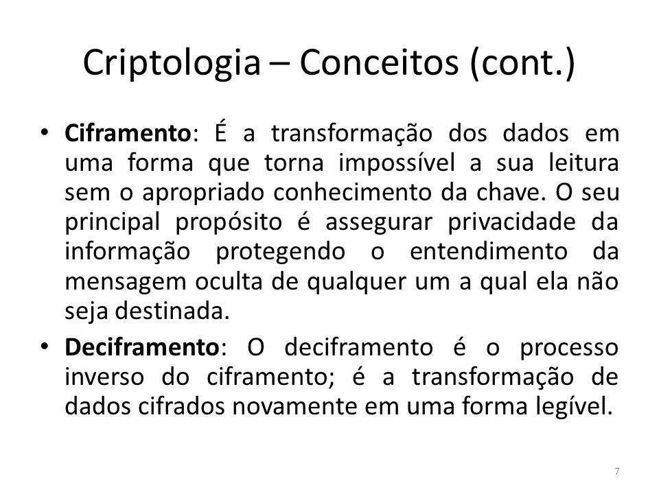 Criptologia – Conceitos (cont.)