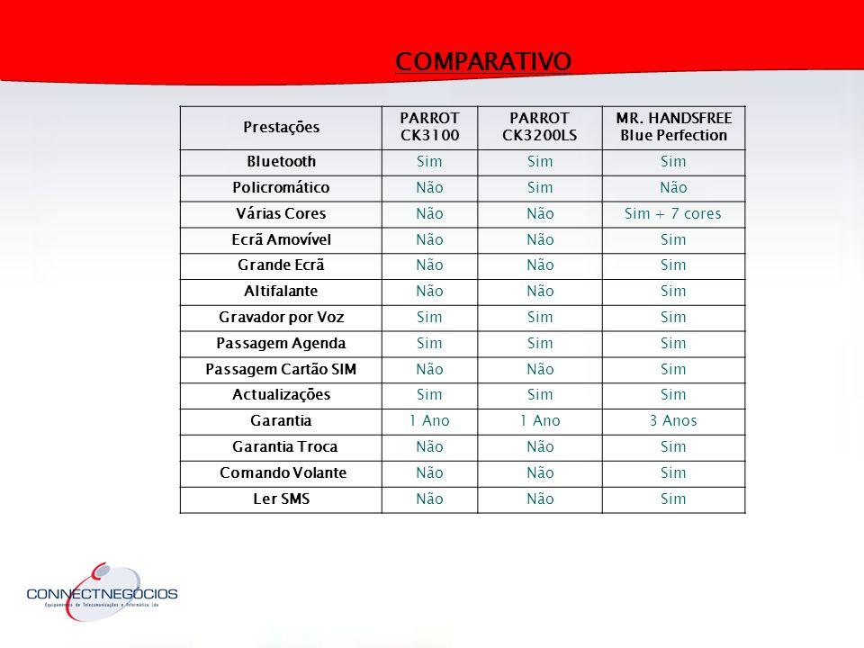 COMPARATIVO Prestações PARROT CK3100 CK3200LS MR. HANDSFREE