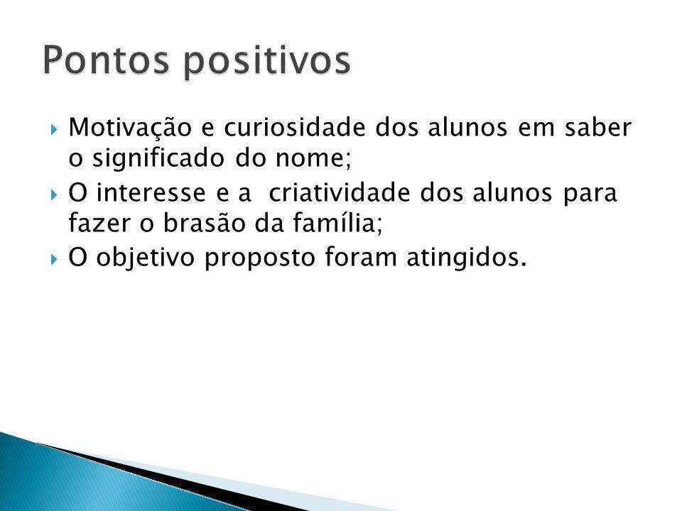 Pontos positivos Motivação e curiosidade dos alunos em saber o significado do nome;