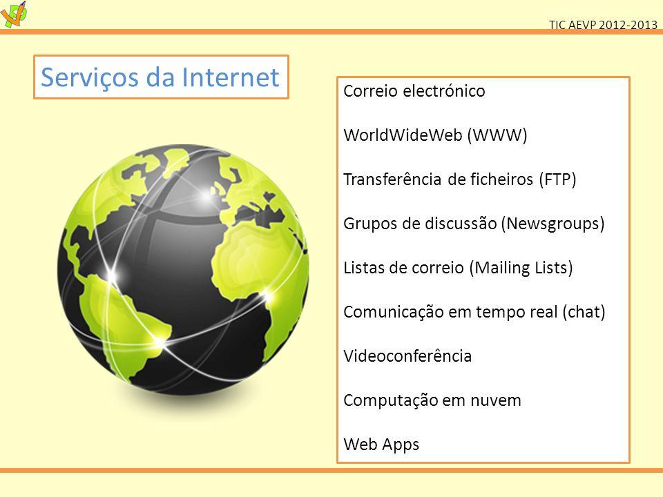 Serviços da Internet Correio electrónico WorldWideWeb (WWW)