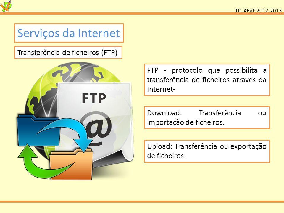 Serviços da Internet Transferência de ficheiros (FTP)
