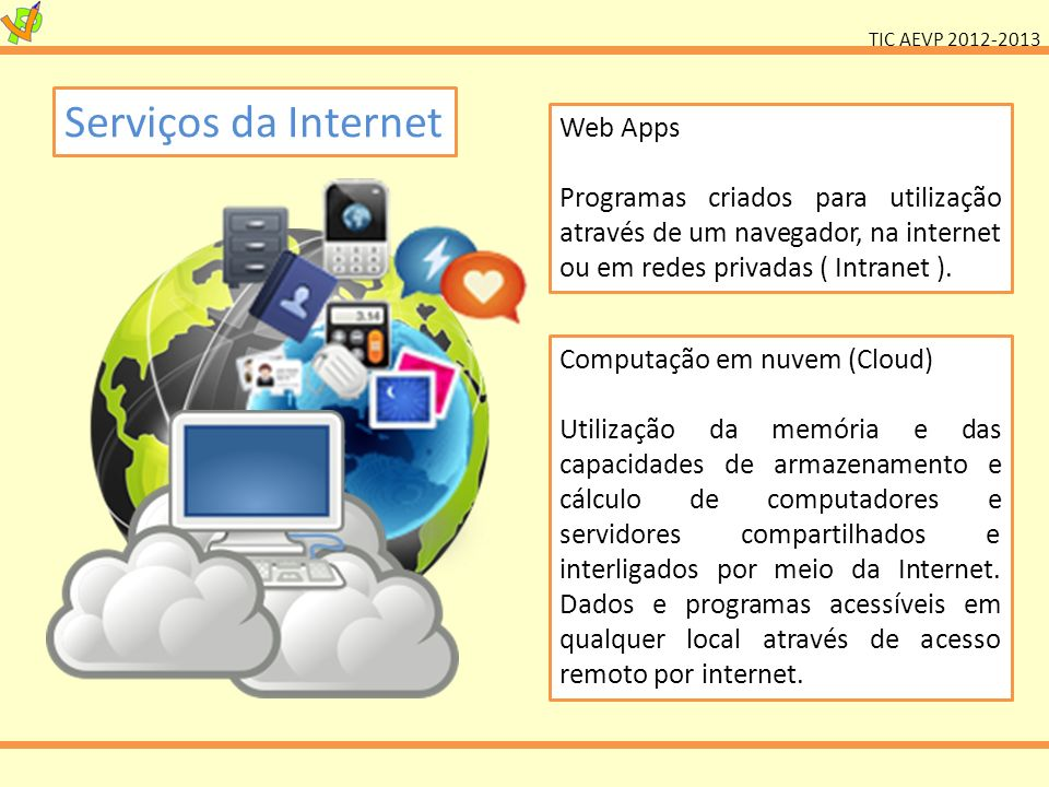 Serviços da Internet Web Apps