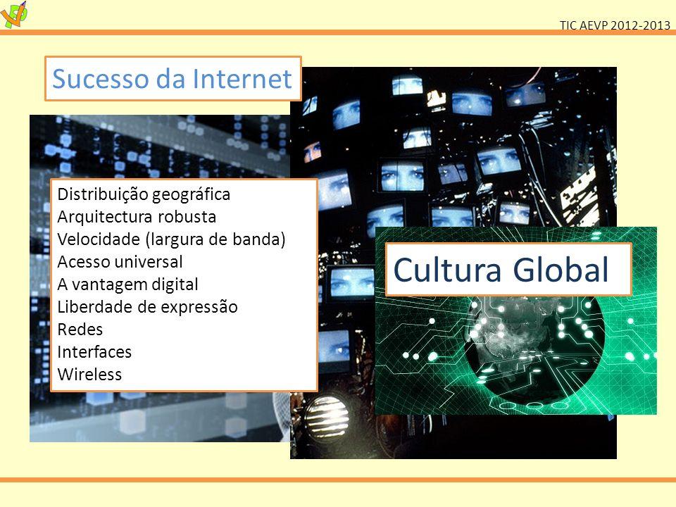 Cultura Global Sucesso da Internet Distribuição geográfica