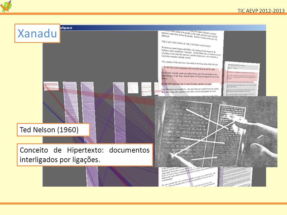 Xanadu Ted Nelson (1960) Conceito de Hipertexto: documentos interligados por ligações.