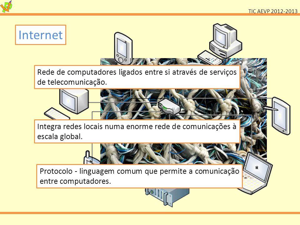 Internet Rede de computadores ligados entre si através de serviços de telecomunicação.
