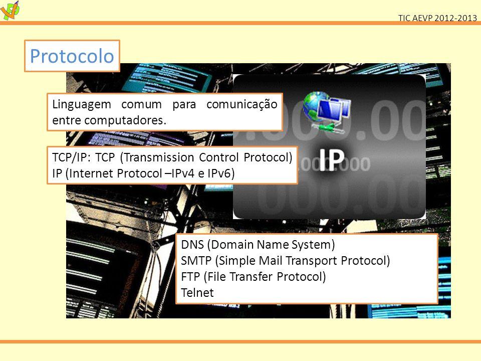 Protocolo Linguagem comum para comunicação entre computadores.