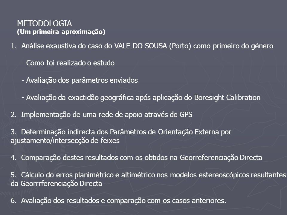 METODOLOGIA (Um primeira aproximação) Análise exaustiva do caso do VALE DO SOUSA (Porto) como primeiro do género.