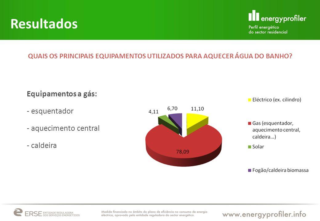 Resultados Equipamentos a gás: esquentador aquecimento central