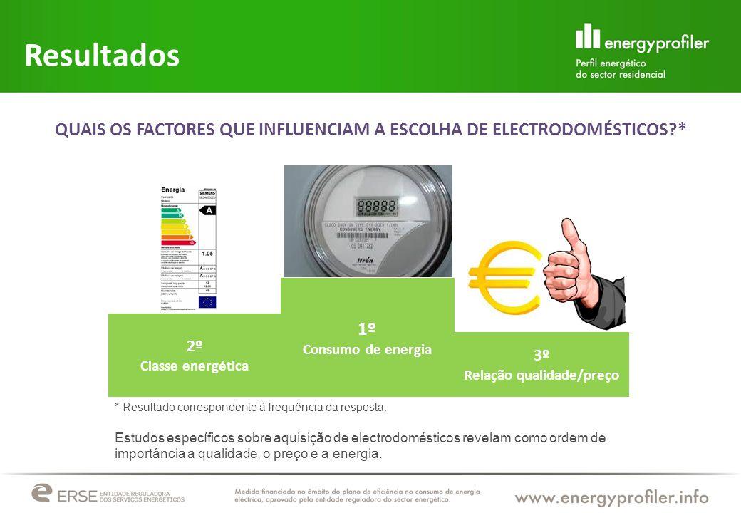 Resultados QUAIS OS FACTORES QUE INFLUENCIAM A ESCOLHA DE ELECTRODOMÉSTICOS * 1º. Consumo de energia.