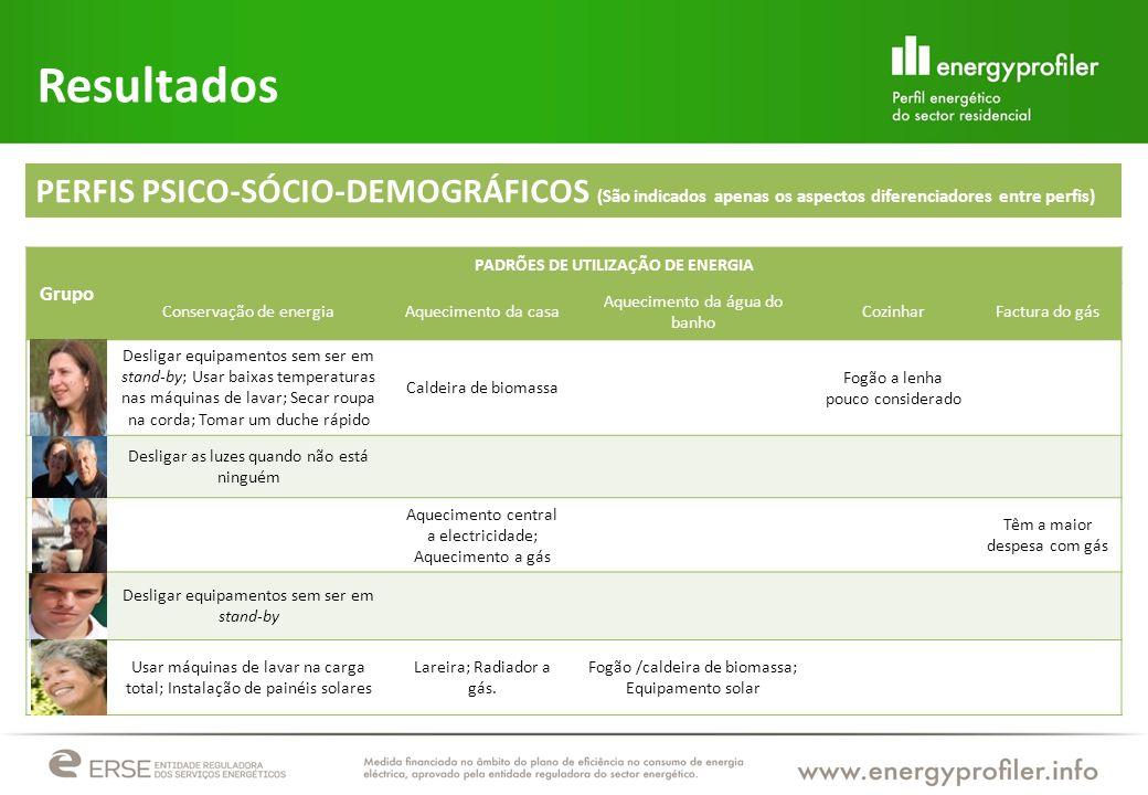PADRÕES DE UTILIZAÇÃO DE ENERGIA