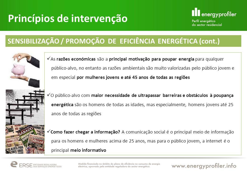 Princípios de intervenção
