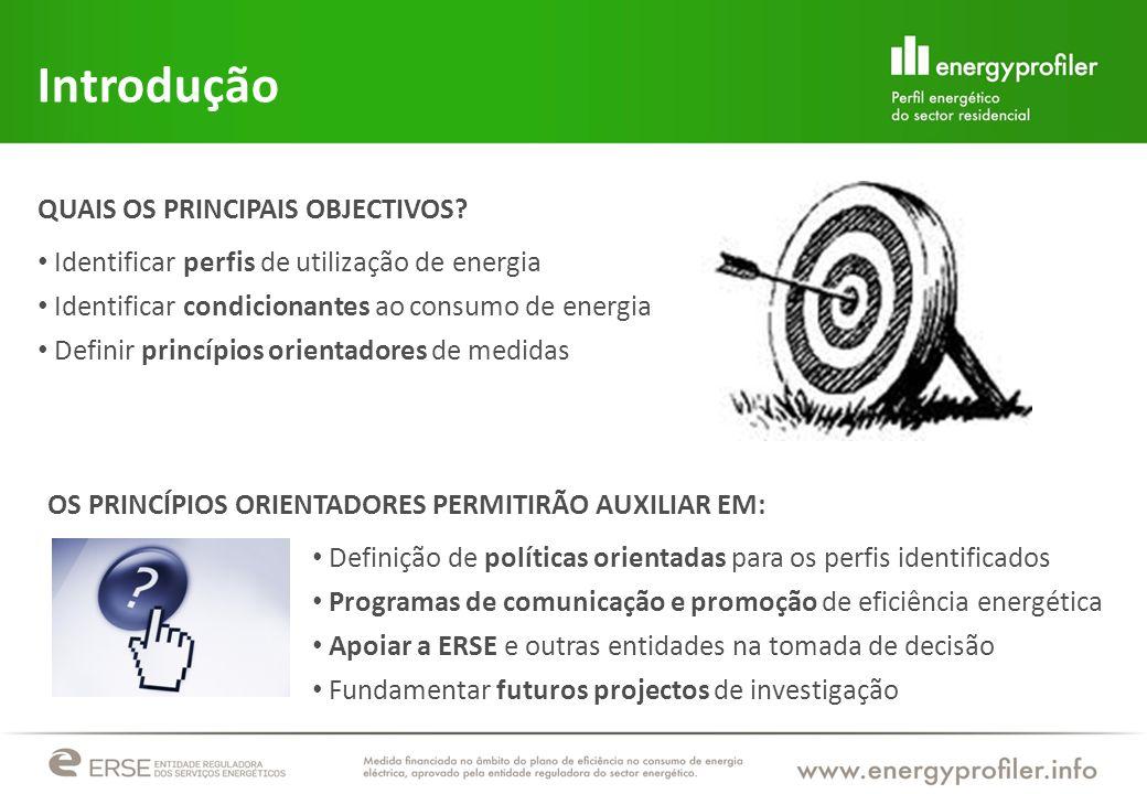 Introdução QUAIS OS PRINCIPAIS OBJECTIVOS