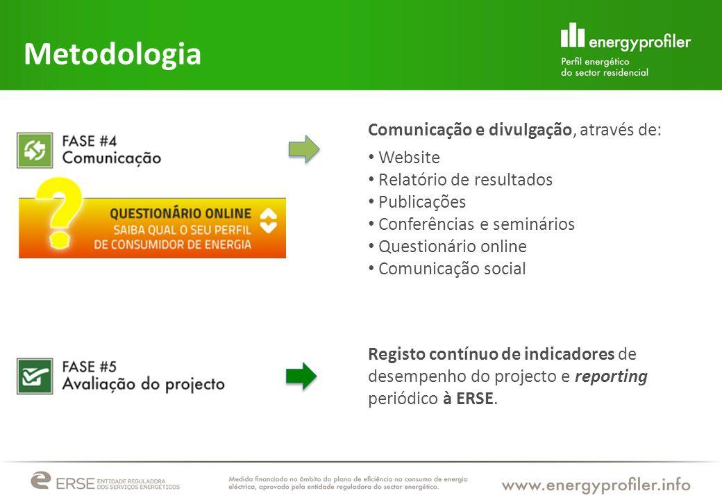 Metodologia Comunicação e divulgação, através de: Website
