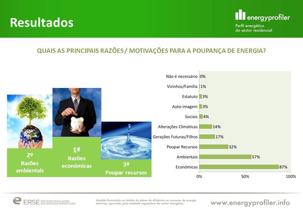 QUAIS AS PRINCIPAIS RAZÕES / MOTIVAÇÕES PARA A POUPANÇA DE ENERGIA