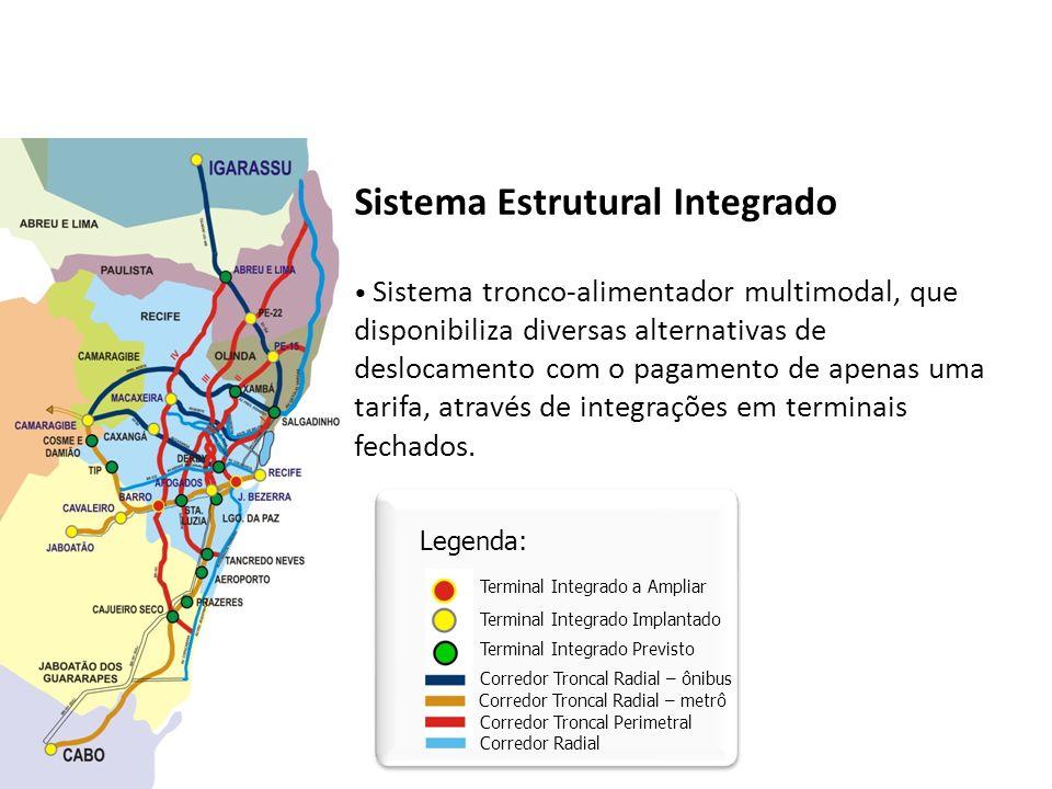 Sistema Estrutural Integrado