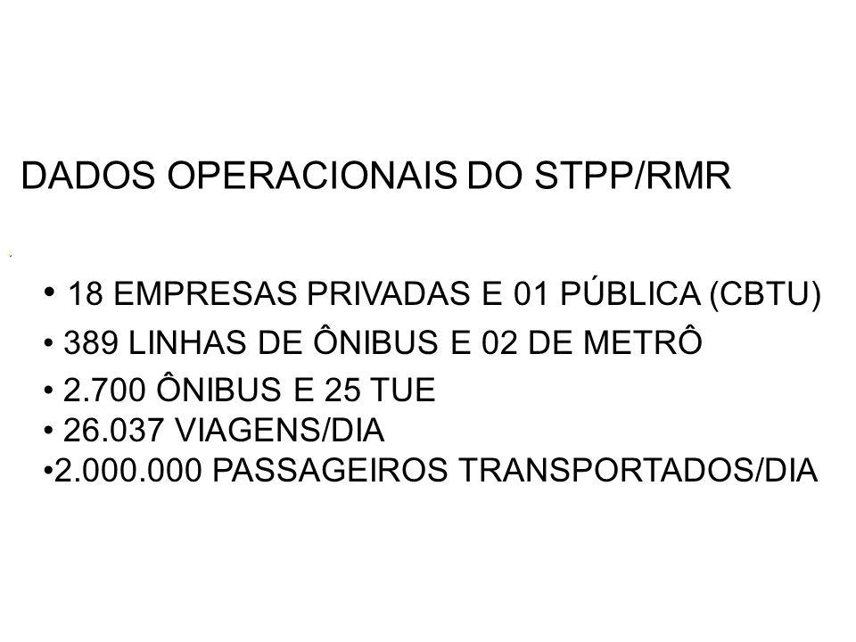 DADOS OPERACIONAIS DO STPP/RMR