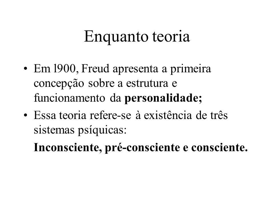 Enquanto teoria Em l900, Freud apresenta a primeira concepção sobre a estrutura e funcionamento da personalidade;