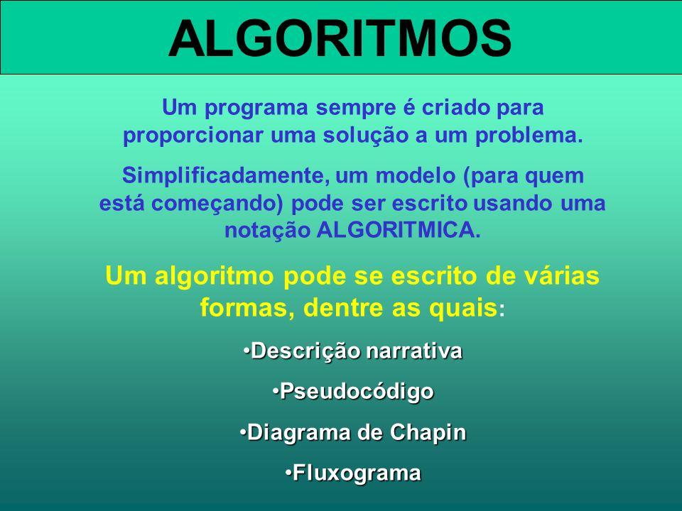 Um algoritmo pode se escrito de várias formas, dentre as quais: