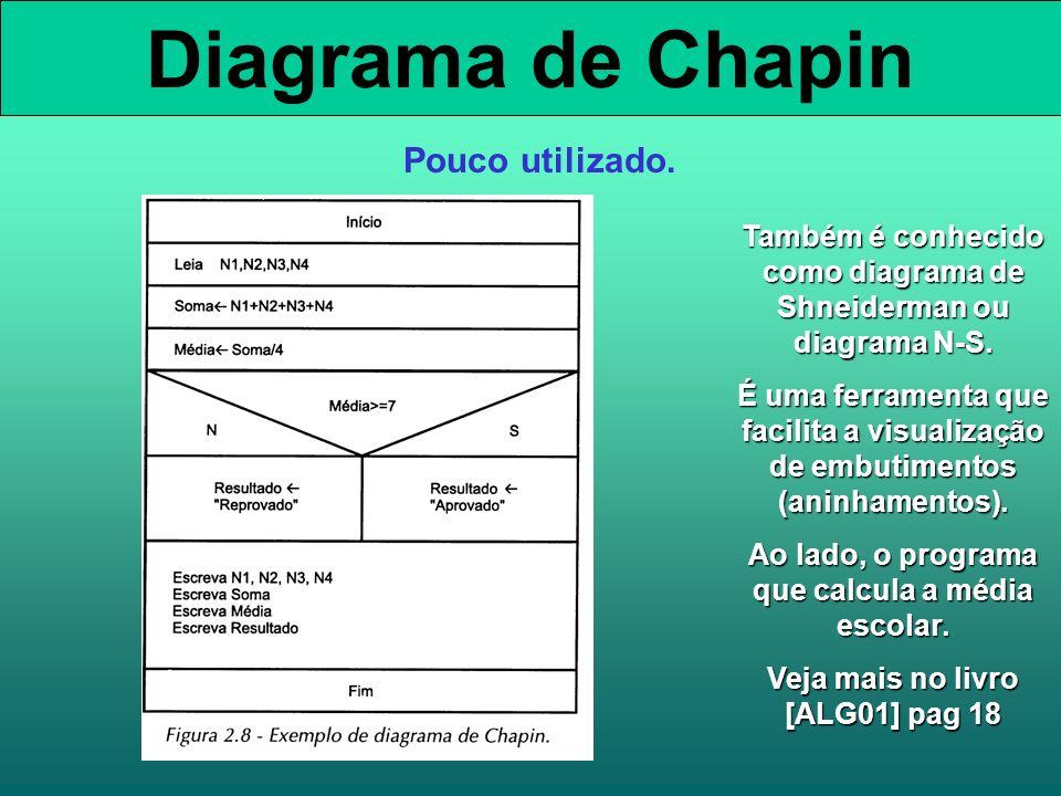 Diagrama de Chapin Pouco utilizado.