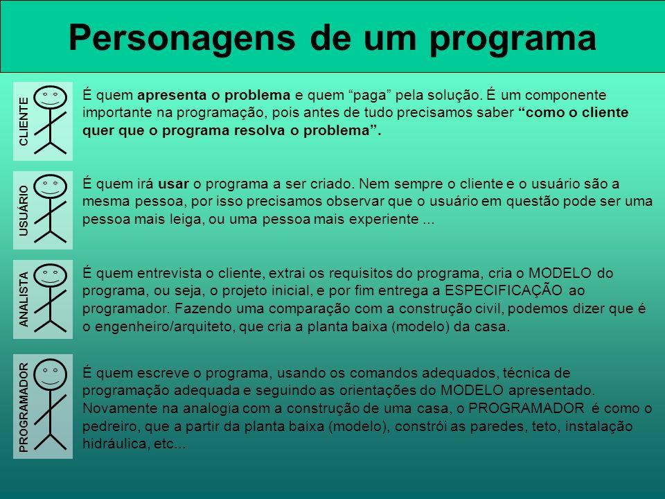 Personagens de um programa