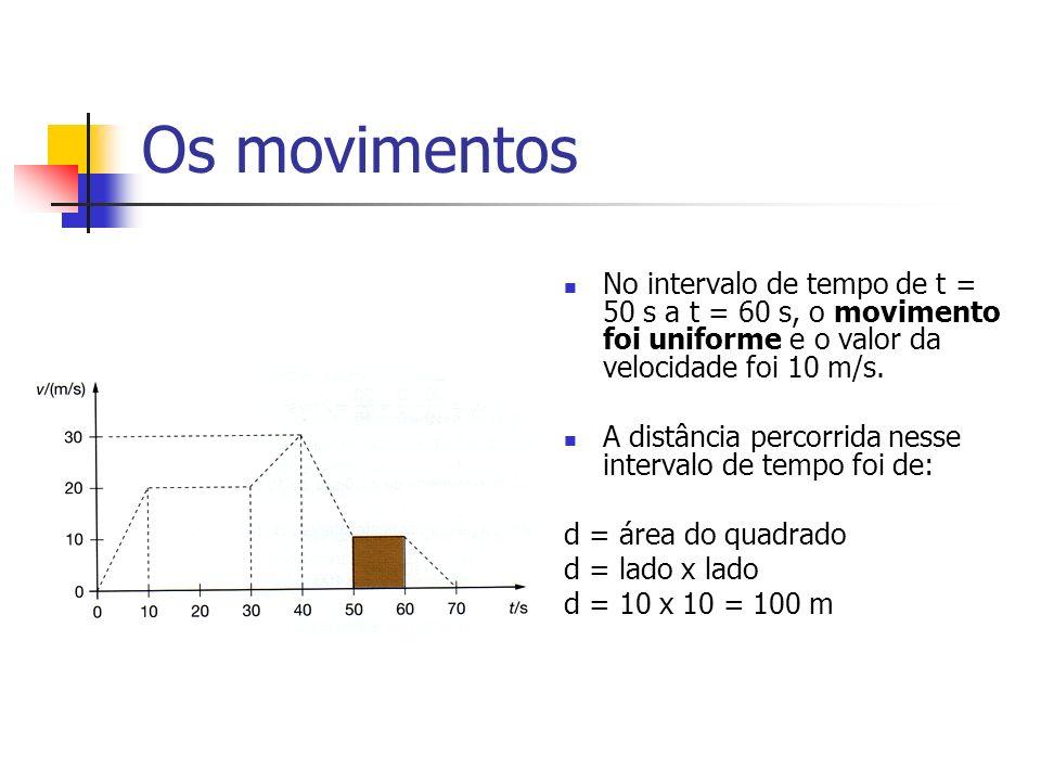Os movimentos No intervalo de tempo de t = 50 s a t = 60 s, o movimento foi uniforme e o valor da velocidade foi 10 m/s.