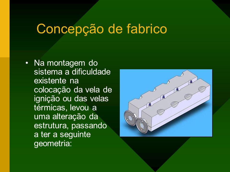 Concepção de fabrico