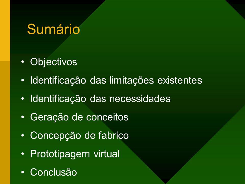 Sumário Objectivos Identificação das limitações existentes