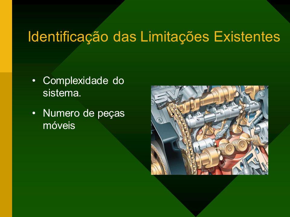 Identificação das Limitações Existentes