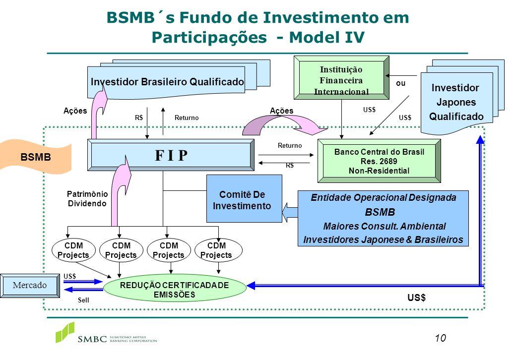 Análise de Processo de MDL no BSMB