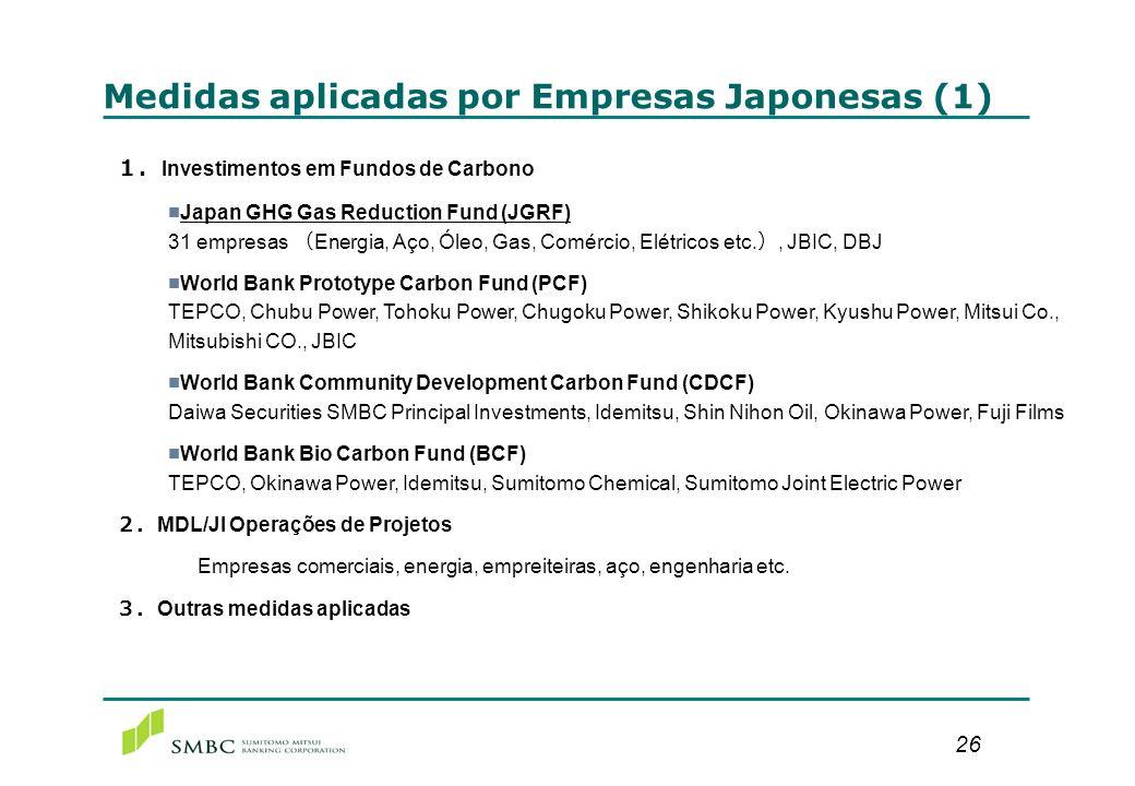 Medidas aplicadas por Empresas Japonesas (2)