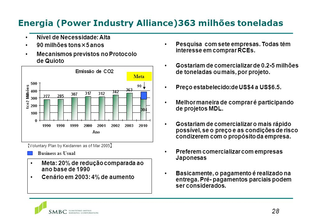 Aço (Japan Steel Association)182 milhões ton.