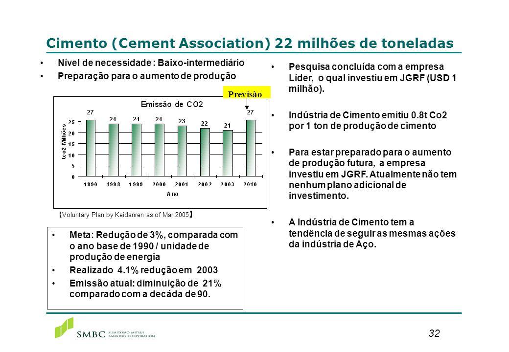 Elétrico (4 Associations)18 milhões de toneladas
