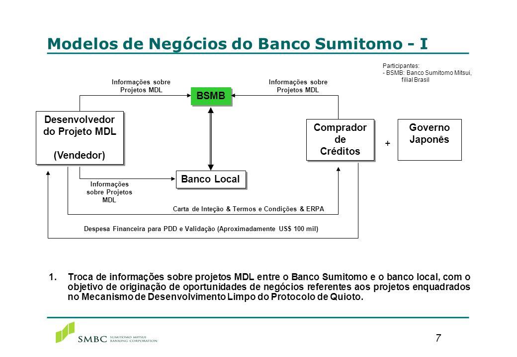 Modelos de Negócios do Banco Sumitomo - II