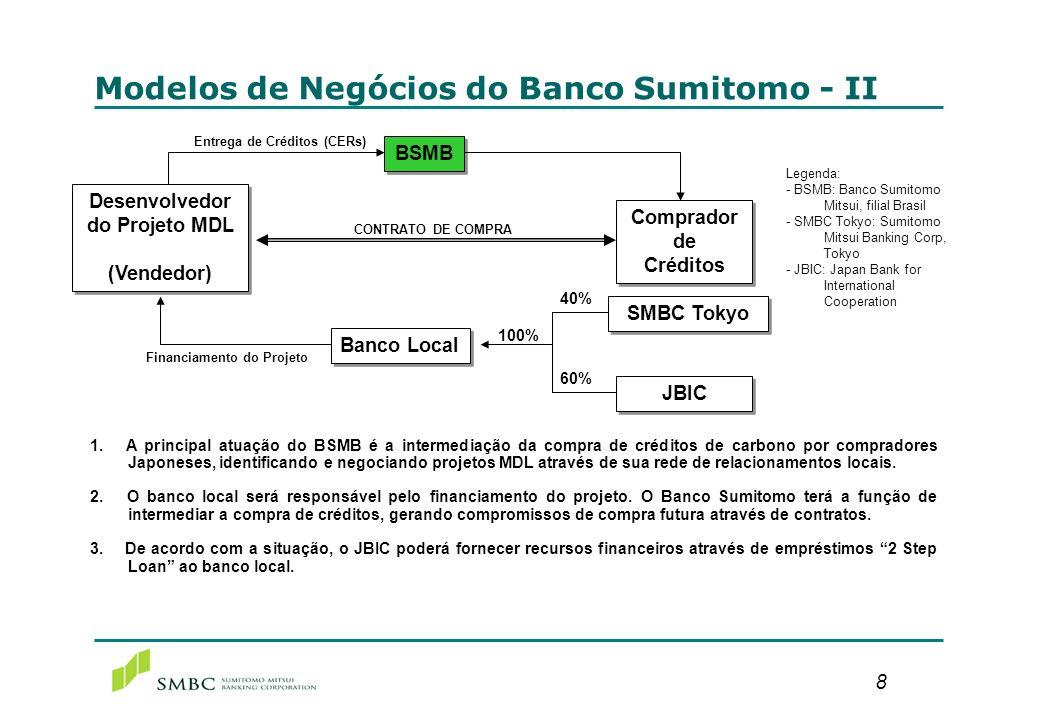 Modelos de Negócios do Banco Sumitomo - III