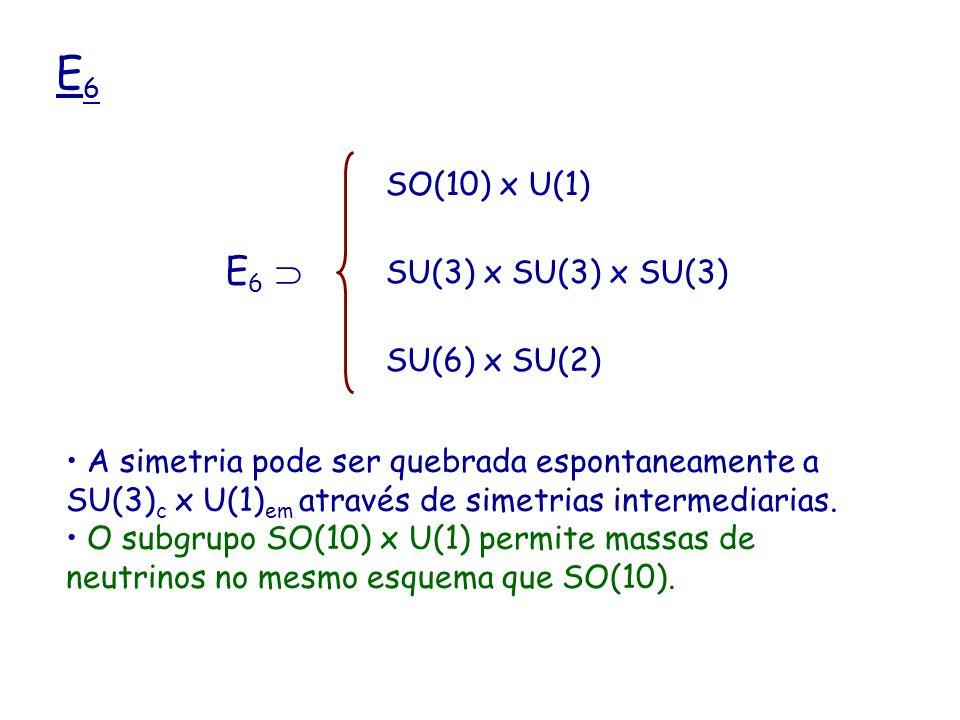 E6 E6  SO(10) x U(1) SU(3) x SU(3) x SU(3) SU(6) x SU(2)