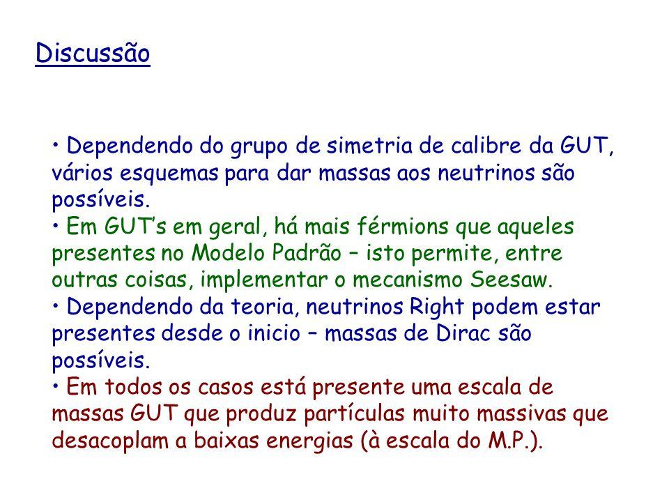 Discussão Dependendo do grupo de simetria de calibre da GUT, vários esquemas para dar massas aos neutrinos são possíveis.