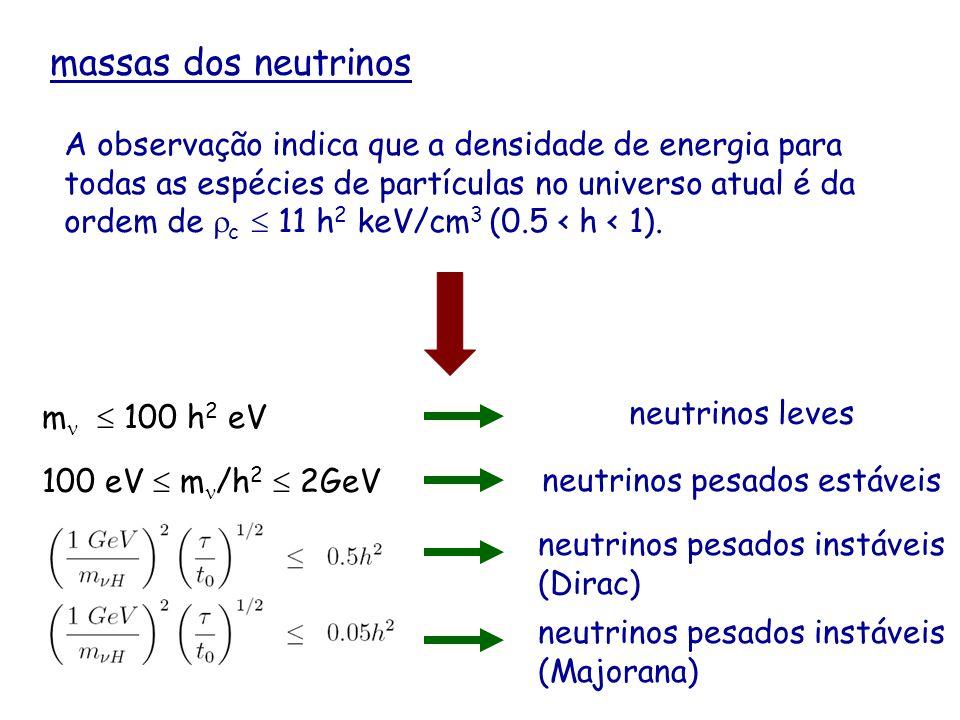 massas dos neutrinos