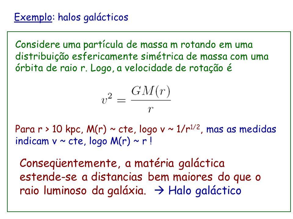 Exemplo: halos galácticos