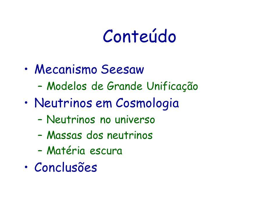 Conteúdo Mecanismo Seesaw Neutrinos em Cosmologia Conclusões