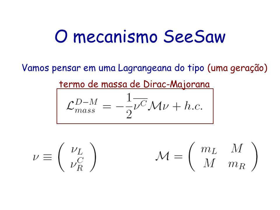 O mecanismo SeeSaw Vamos pensar em uma Lagrangeana do tipo (uma geração) termo de massa de Dirac-Majorana.