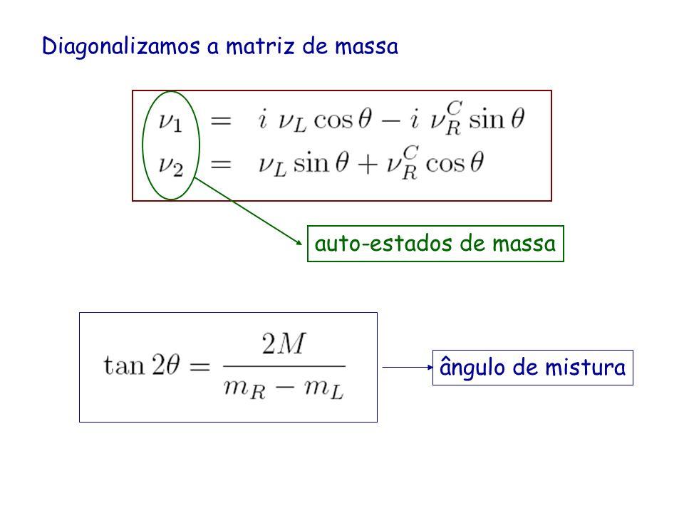 Diagonalizamos a matriz de massa